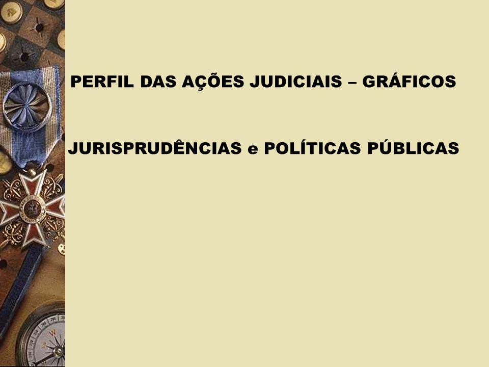 PERFIL DAS AÇÕES JUDICIAIS – GRÁFICOS JURISPRUDÊNCIAS e POLÍTICAS PÚBLICAS