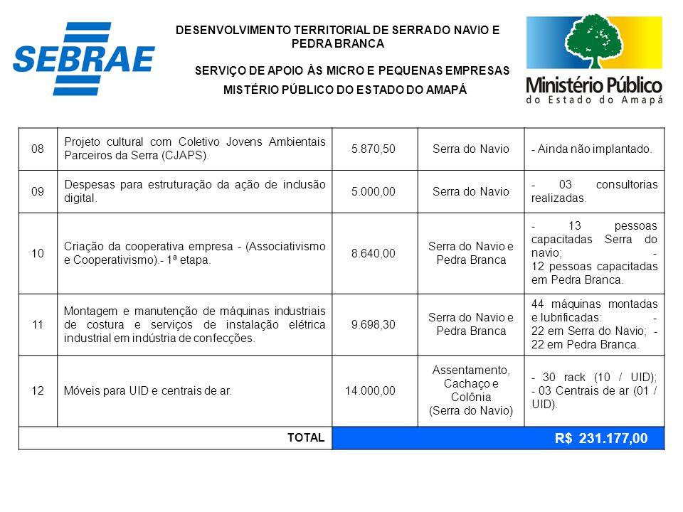 08 Projeto cultural com Coletivo Jovens Ambientais Parceiros da Serra (CJAPS).