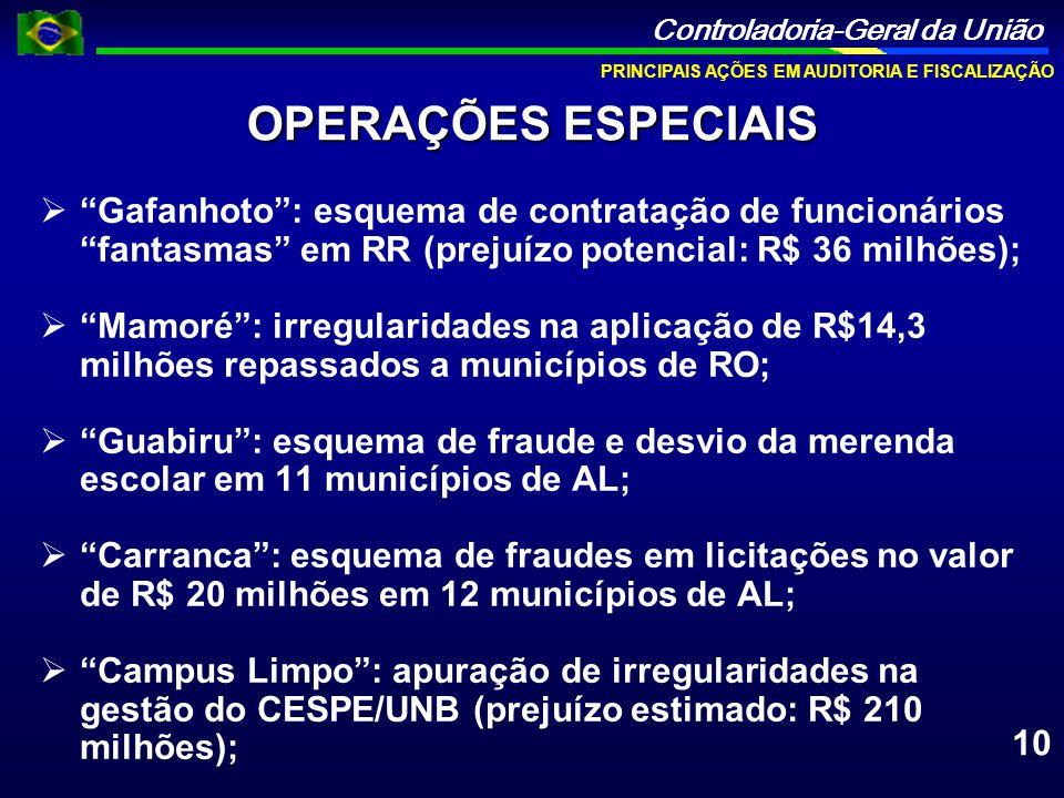 Controladoria-Geral da União OPERAÇÕES ESPECIAIS Gafanhoto: esquema de contratação de funcionários fantasmas em RR (prejuízo potencial: R$ 36 milhões)