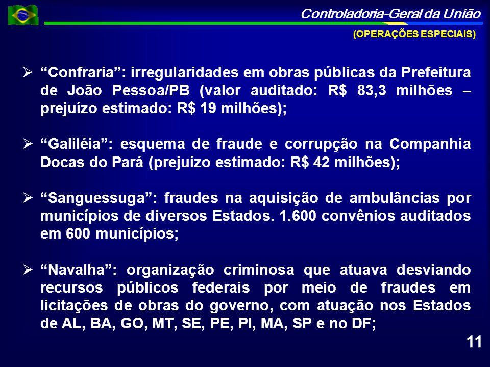 Controladoria-Geral da União (OPERAÇÕES ESPECIAIS) Confraria: irregularidades em obras públicas da Prefeitura de João Pessoa/PB (valor auditado: R$ 83