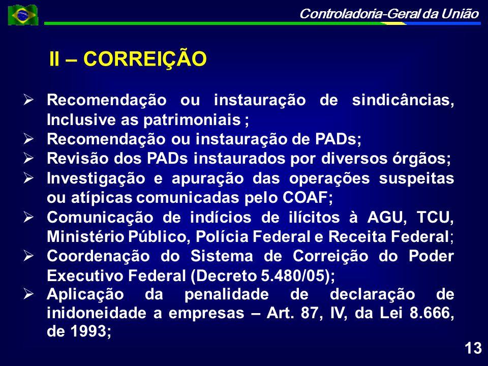 Controladoria-Geral da União II – CORREIÇÃO Recomendação ou instauração de sindicâncias, Inclusive as patrimoniais ; Recomendação ou instauração de PA