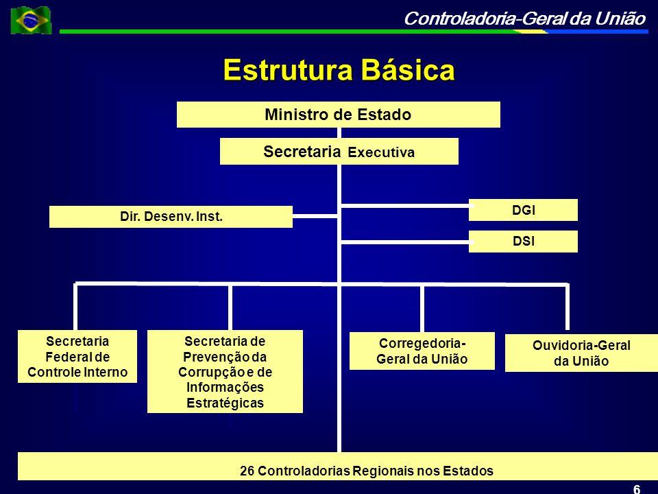 Controladoria-Geral da União Formas e Instrumentos de atuação: Controle Interno (auditoria e fiscalização) Correição Prevenção da Corrupção Ouvidoria 7