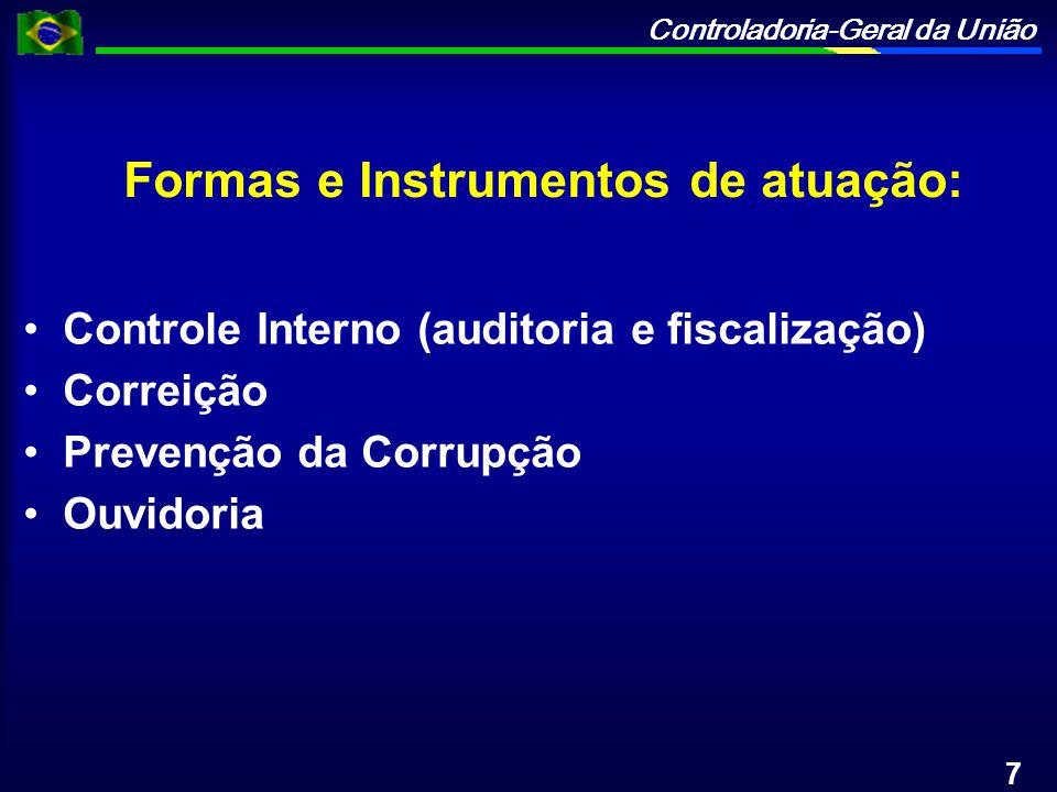 Controladoria-Geral da União Formas e Instrumentos de atuação: Controle Interno (auditoria e fiscalização) Correição Prevenção da Corrupção Ouvidoria
