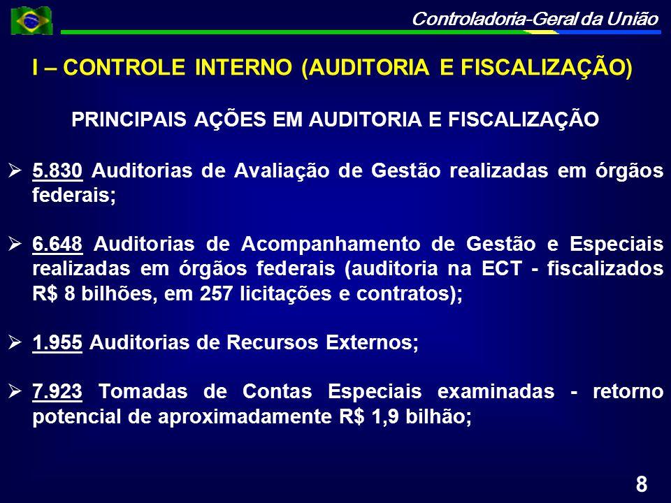 Controladoria-Geral da União 334.247 Processos de pessoal analisados; Programa de Fiscalização de Municípios a partir de Sorteios: 1.221 Municípios - R$ 7,5 bilhões; Programa de Fiscalização de Estados a partir de Sorteios: 53 fiscalizações - R$ 6 bilhões; Fiscalizações decorrentes de denúncias de cidadão: 1.658; Fiscalizações decorrentes de representações do Ministério Público, Parlamentares e outras autoridades: 4.774; PRINCIPAIS AÇÕES EM AUDITORIA E FISCALIZAÇÃO 9