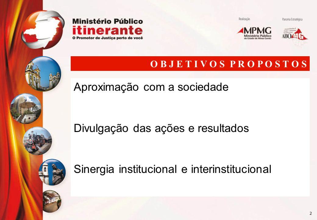Aproximação com a sociedade Divulgação das ações e resultados Sinergia institucional e interinstitucional O B J E T I V O S P R O P O S T O S