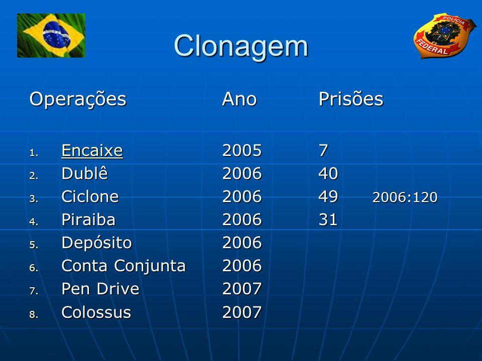 Clonagem OperaçõesAnoPrisões 1.Encaixe20057 Encaixe 2.