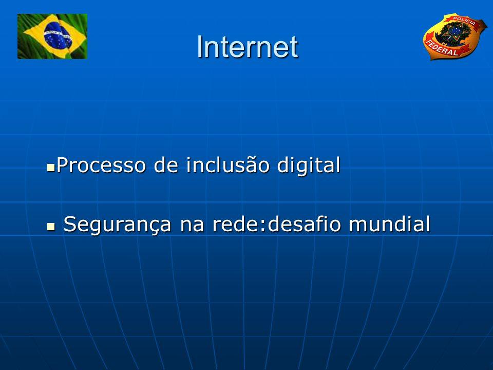 Internet Processo de inclusão digital Processo de inclusão digital Segurança na rede:desafio mundial Segurança na rede:desafio mundial