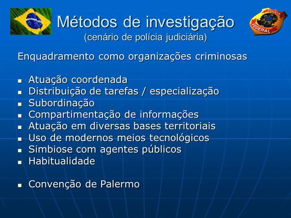 Métodos de investigação (cenário de polícia judiciária) Enquadramento como organizações criminosas Atuação coordenada Atuação coordenada Distribuição de tarefas / especialização Distribuição de tarefas / especialização Subordinação Subordinação Compartimentação de informações Compartimentação de informações Atuação em diversas bases territoriais Atuação em diversas bases territoriais Uso de modernos meios tecnológicos Uso de modernos meios tecnológicos Simbiose com agentes públicos Simbiose com agentes públicos Habitualidade Habitualidade Convenção de Palermo Convenção de Palermo