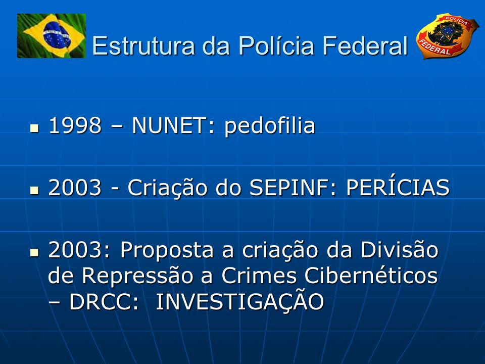 Estrutura da Polícia Federal Estrutura da Polícia Federal 1998 – NUNET: pedofilia 1998 – NUNET: pedofilia 2003 - Criação do SEPINF: PERÍCIAS 2003 - Criação do SEPINF: PERÍCIAS 2003: Proposta a criação da Divisão de Repressão a Crimes Cibernéticos – DRCC: INVESTIGAÇÃO 2003: Proposta a criação da Divisão de Repressão a Crimes Cibernéticos – DRCC: INVESTIGAÇÃO