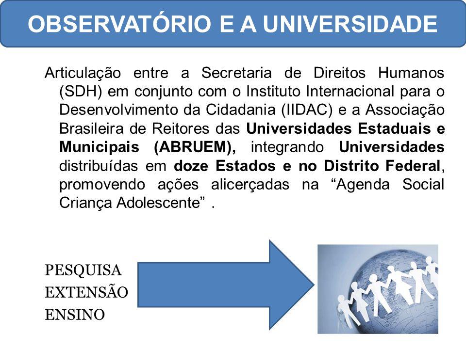 Articulação entre a Secretaria de Direitos Humanos (SDH) em conjunto com o Instituto Internacional para o Desenvolvimento da Cidadania (IIDAC) e a Ass
