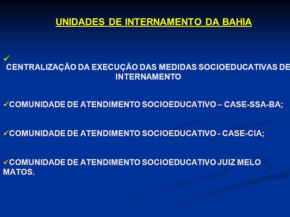 UNIDADES DE INTERNAMENTO DA BAHIA CENTRALIZAÇÃO DA EXECUÇÃO DAS MEDIDAS SOCIOEDUCATIVAS DE INTERNAMENTO COMUNIDADE DE ATENDIMENTO SOCIOEDUCATIVO – CAS