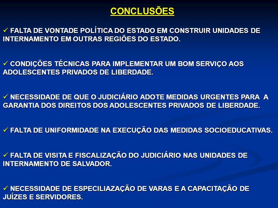 CONCLUSÕES FALTA DE VONTADE POLÍTICA DO ESTADO EM CONSTRUIR UNIDADES DE INTERNAMENTO EM OUTRAS REGIÕES DO ESTADO. FALTA DE VONTADE POLÍTICA DO ESTADO