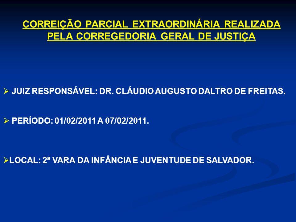 CORREIÇÃO PARCIAL EXTRAORDINÁRIA REALIZADA PELA CORREGEDORIA GERAL DE JUSTIÇA JUIZ RESPONSÁVEL: DR. CLÁUDIO AUGUSTO DALTRO DE FREITAS. PERÍODO: 01/02/