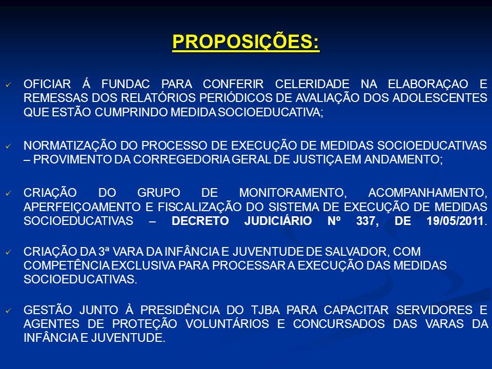 PROPOSIÇÕES: OFICIAR Á FUNDAC PARA CONFERIR CELERIDADE NA ELABORAÇAO E REMESSAS DOS RELATÓRIOS PERIÓDICOS DE AVALIAÇÃO DOS ADOLESCENTES QUE ESTÃO CUMP