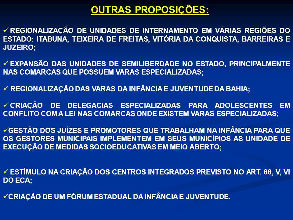 OUTRAS PROPOSIÇÕES: REGIONALIZAÇÃO DE UNIDADES DE INTERNAMENTO EM VÁRIAS REGIÕES DO ESTADO: ITABUNA, TEIXEIRA DE FREITAS, VITÓRIA DA CONQUISTA, BARREI