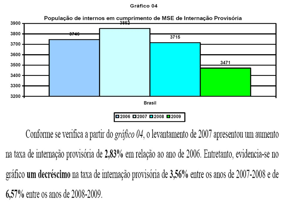 18 Figura 6 – Dados coletados no Centro de Execução de Medidas Socioeducativas Grapiúna Cidadão, através do relatório PIA (Plano Individual de Atendimento), referente a Liberdade Assistida no período de jan.2008 a jun.2009.