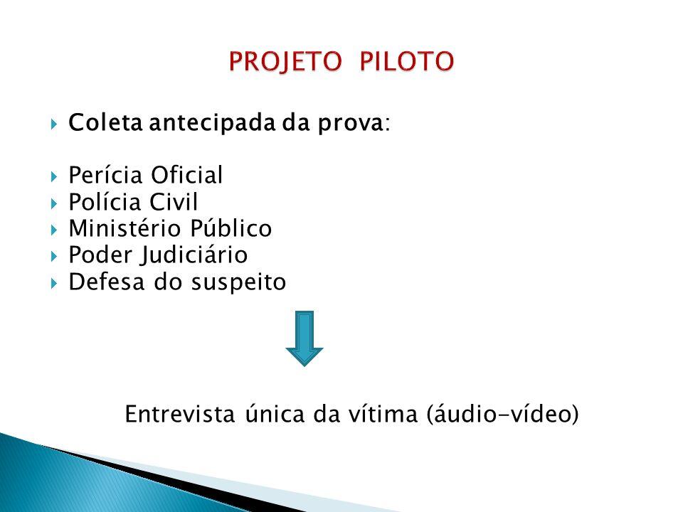 Coleta antecipada da prova: Perícia Oficial Polícia Civil Ministério Público Poder Judiciário Defesa do suspeito Entrevista única da vítima (áudio-vídeo)