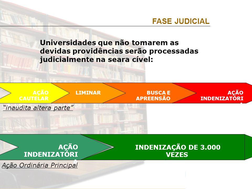 AÇÃO CAUTELAR Universidades que não tomarem as devidas providências serão processadas judicialmente na seara cível: inaudita altera parte FASE JUDICIAL LIMINARBUSCA E APREENSÃO AÇÃO INDENIZATÓRI A INDENIZAÇÃO DE 3.000 VEZES Ação Ordinária Principal