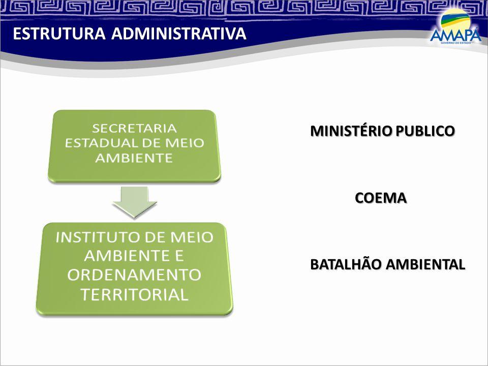 MINISTÉRIO PUBLICO COEMA BATALHÃO AMBIENTAL