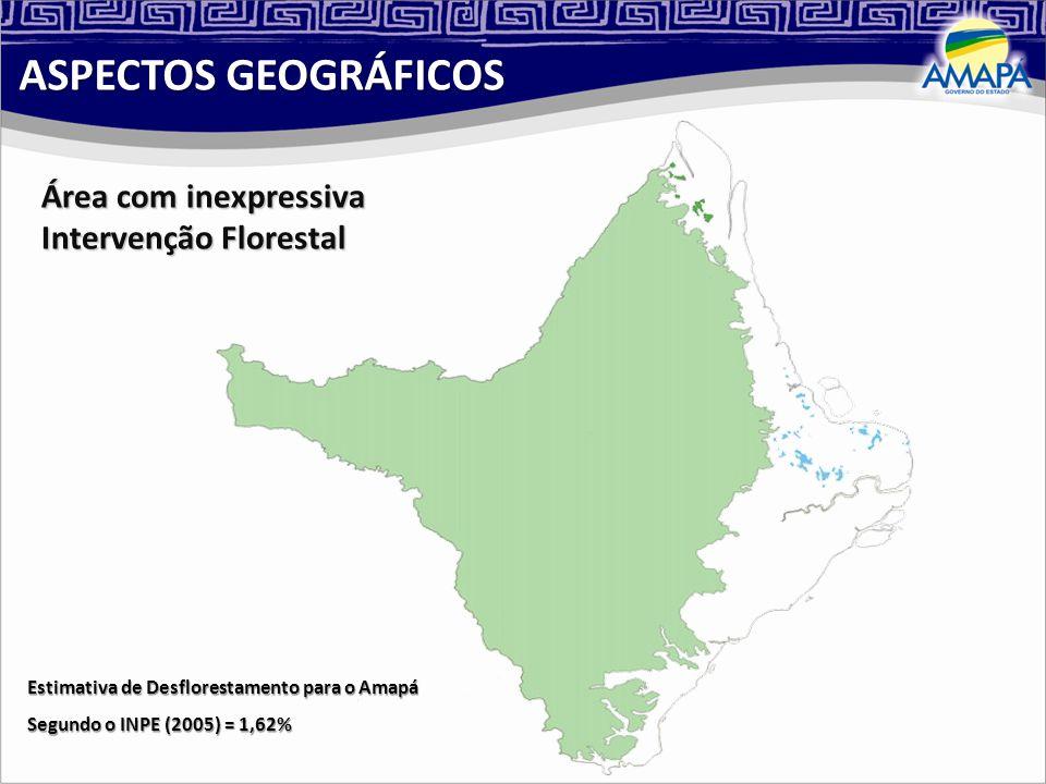 Área com inexpressiva Intervenção Florestal Estimativa de Desflorestamento para o Amapá Segundo o INPE (2005) = 1,62% ASPECTOS GEOGRÁFICOS