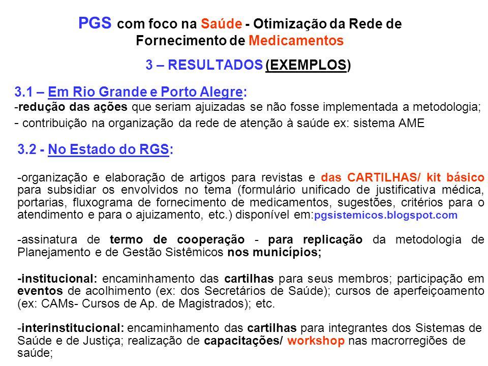 PGS com foco na Saúde - Otimização da Rede de Fornecimento de Medicamentos 3 – RESULTADOS (EXEMPLOS) 3.1 – Em Rio Grande e Porto Alegre: -redução das