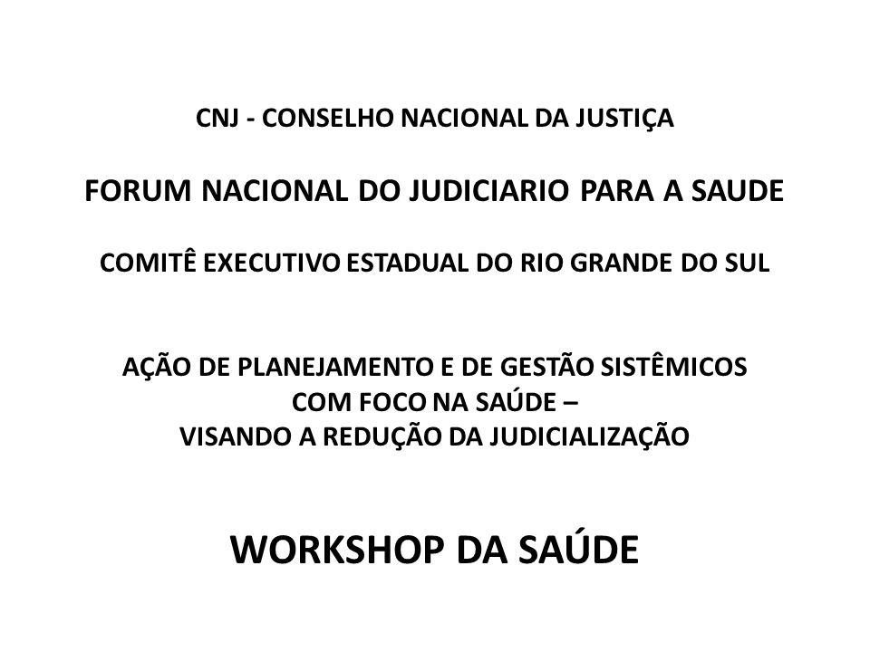 CNJ - CONSELHO NACIONAL DA JUSTIÇA FORUM NACIONAL DO JUDICIARIO PARA A SAUDE COMITÊ EXECUTIVO ESTADUAL DO RIO GRANDE DO SUL AÇÃO DE PLANEJAMENTO E DE
