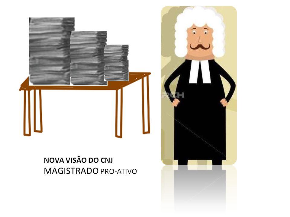 NOVA VISÃO DO CNJ MAGISTRADO PRO-ATIVO