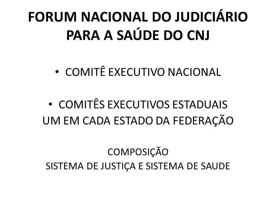 FORUM NACIONAL DO JUDICIÁRIO PARA A SAÚDE DO CNJ COMITÊ EXECUTIVO NACIONAL COMITÊS EXECUTIVOS ESTADUAIS UM EM CADA ESTADO DA FEDERAÇÃO COMPOSIÇÃO SIST