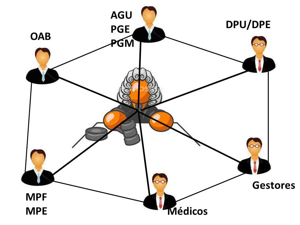 MPF MPE OAB AGU PGE PGM DPU/DPE Gestores Médicos