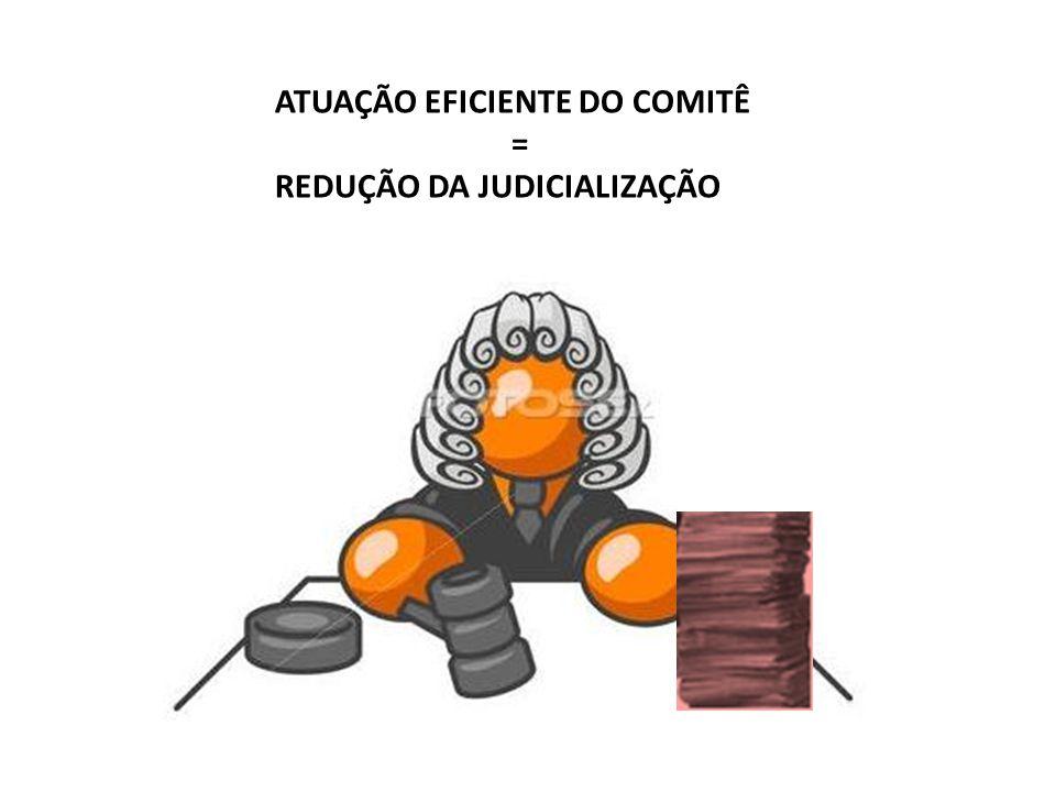 ATUAÇÃO EFICIENTE DO COMITÊ = REDUÇÃO DA JUDICIALIZAÇÃO