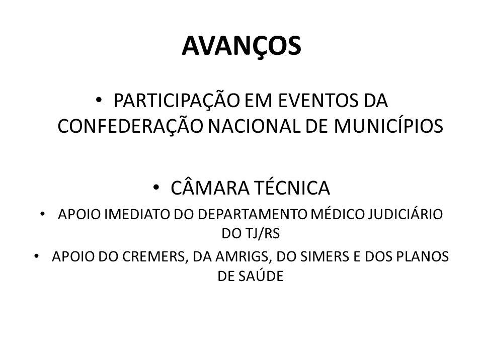 AVANÇOS PARTICIPAÇÃO EM EVENTOS DA CONFEDERAÇÃO NACIONAL DE MUNICÍPIOS CÂMARA TÉCNICA APOIO IMEDIATO DO DEPARTAMENTO MÉDICO JUDICIÁRIO DO TJ/RS APOIO