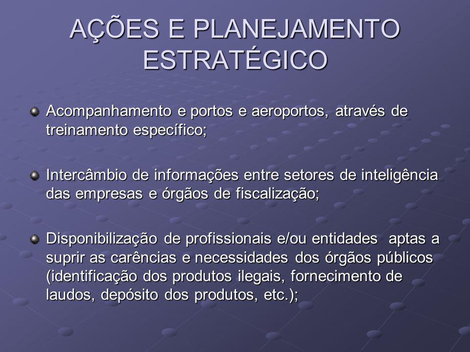 AÇÕES E PLANEJAMENTO ESTRATÉGICO Acompanhamento e portos e aeroportos, através de treinamento específico; Intercâmbio de informações entre setores de