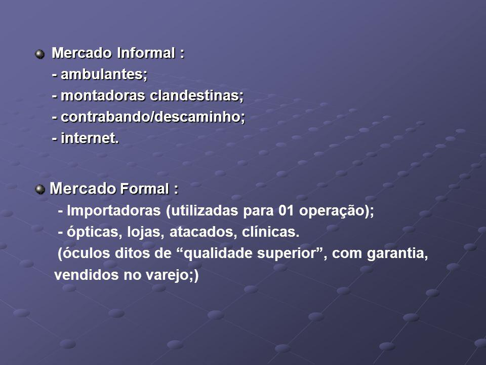 Mercado Informal : - ambulantes; - montadoras clandestinas; - contrabando/descaminho; - internet. Mercado Formal : Mercado Formal : - Importadoras (ut