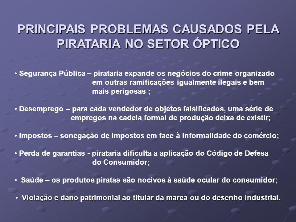 PRINCIPAIS PROBLEMAS CAUSADOS PELA PIRATARIA NO SETOR ÓPTICO Segurança Pública – pirataria expande os negócios do crime organizado em outras ramificaç