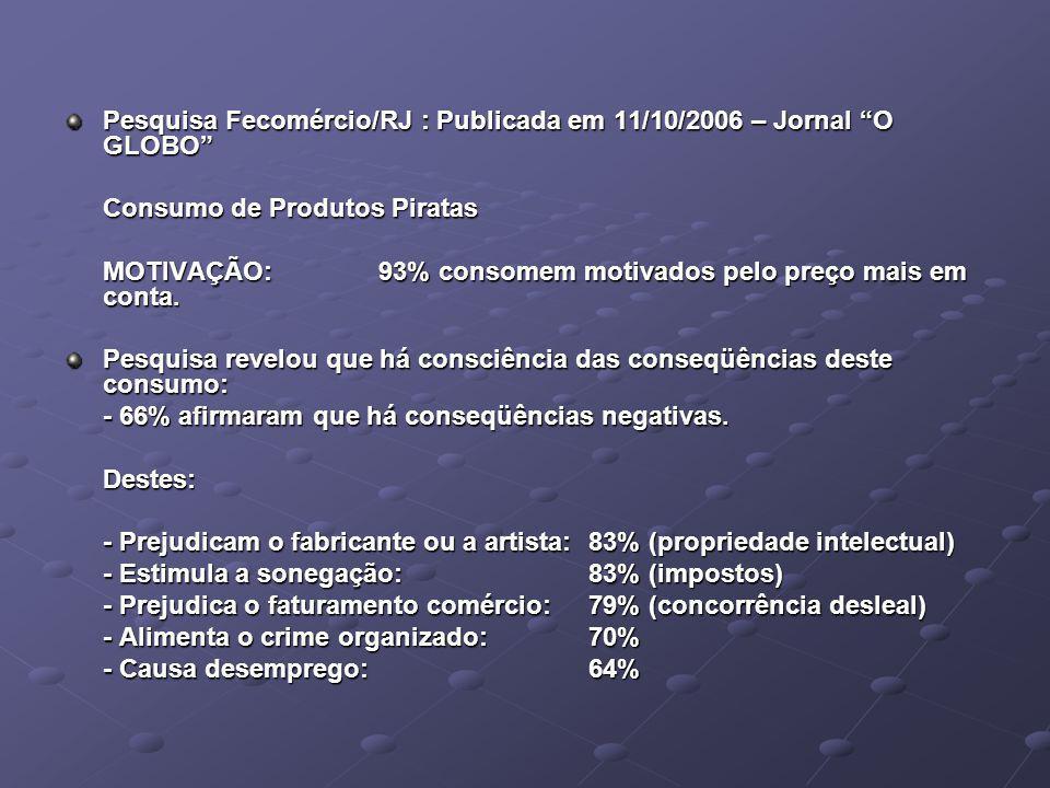 Pesquisa Fecomércio/RJ : Publicada em 11/10/2006 – Jornal O GLOBO Consumo de Produtos Piratas MOTIVAÇÃO: 93% consomem motivados pelo preço mais em con