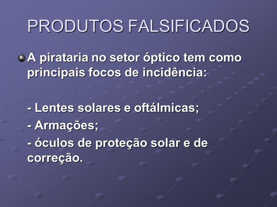 PRODUTOS FALSIFICADOS A pirataria no setor óptico tem como principais focos de incidência: - Lentes solares e oftálmicas; - Armações; - óculos de prot