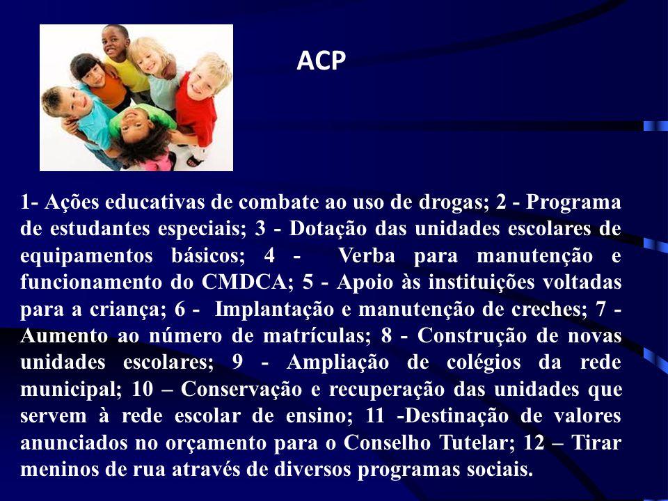 ACP 1- Ações educativas de combate ao uso de drogas; 2 - Programa de estudantes especiais; 3 - Dotação das unidades escolares de equipamentos básicos;