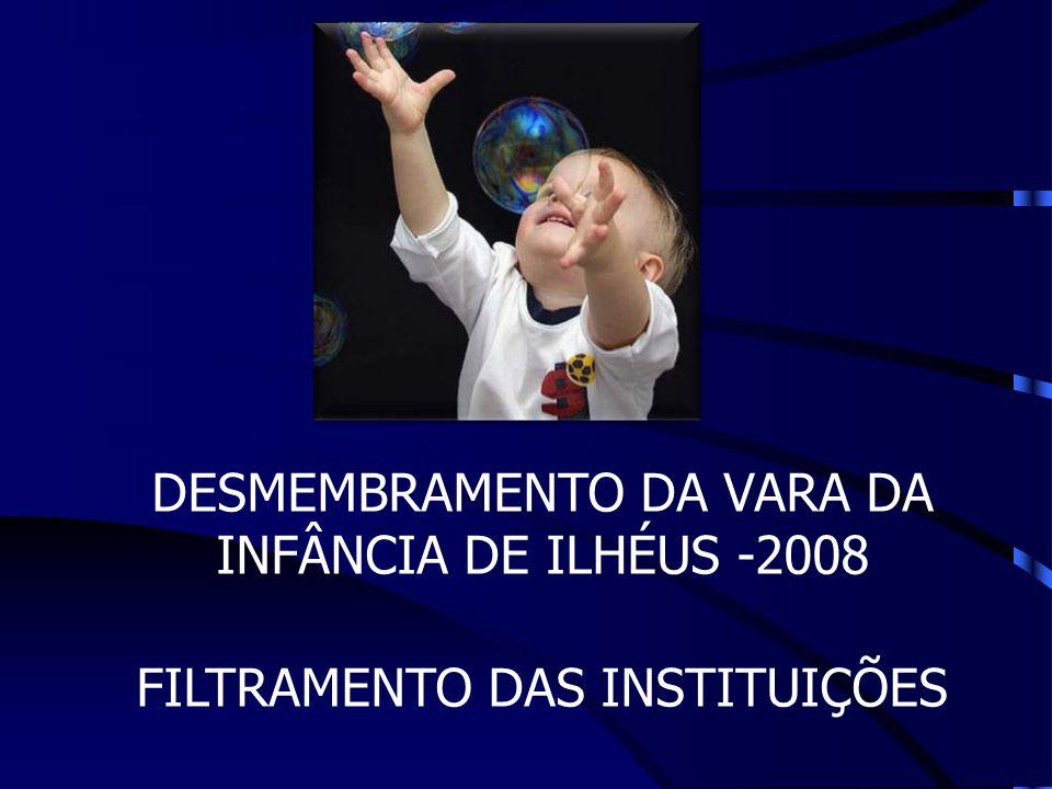 DESMEMBRAMENTO DA VARA DA INFÂNCIA DE ILHÉUS -2008 FILTRAMENTO DAS INSTITUIÇÕES