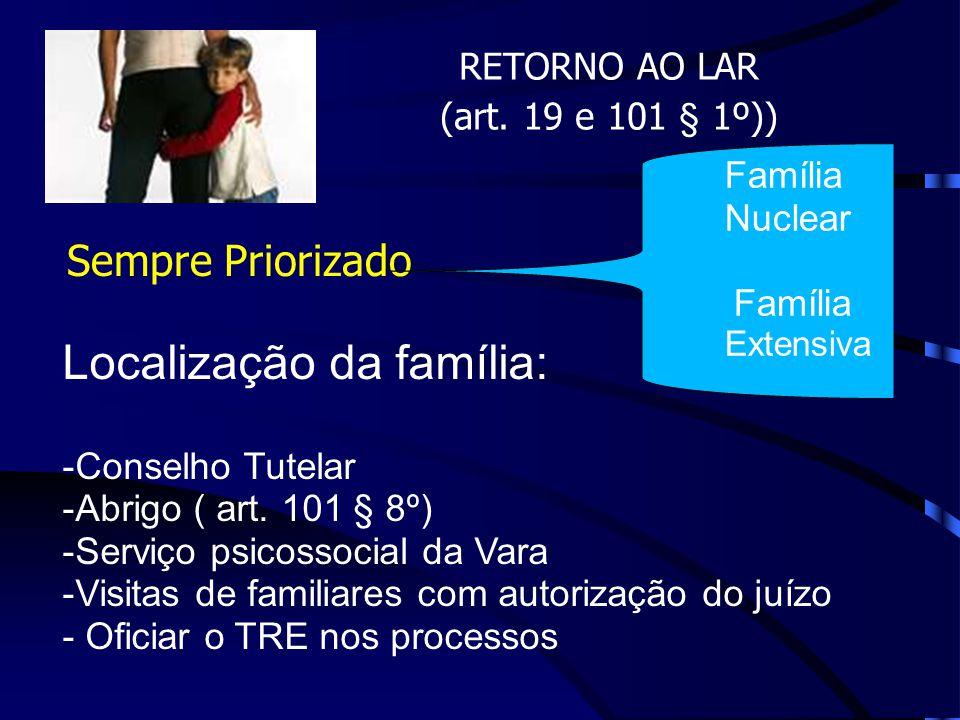 RETORNO AO LAR (art. 19 e 101 § 1º)) Sempre Priorizado Família Nuclear Família Extensiva Localização da família: -Conselho Tutelar -Abrigo ( art. 101