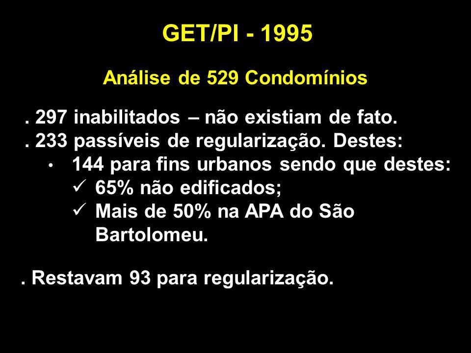 GET/PI - 1995 Análise de 529 Condomínios. 297 inabilitados – não existiam de fato..