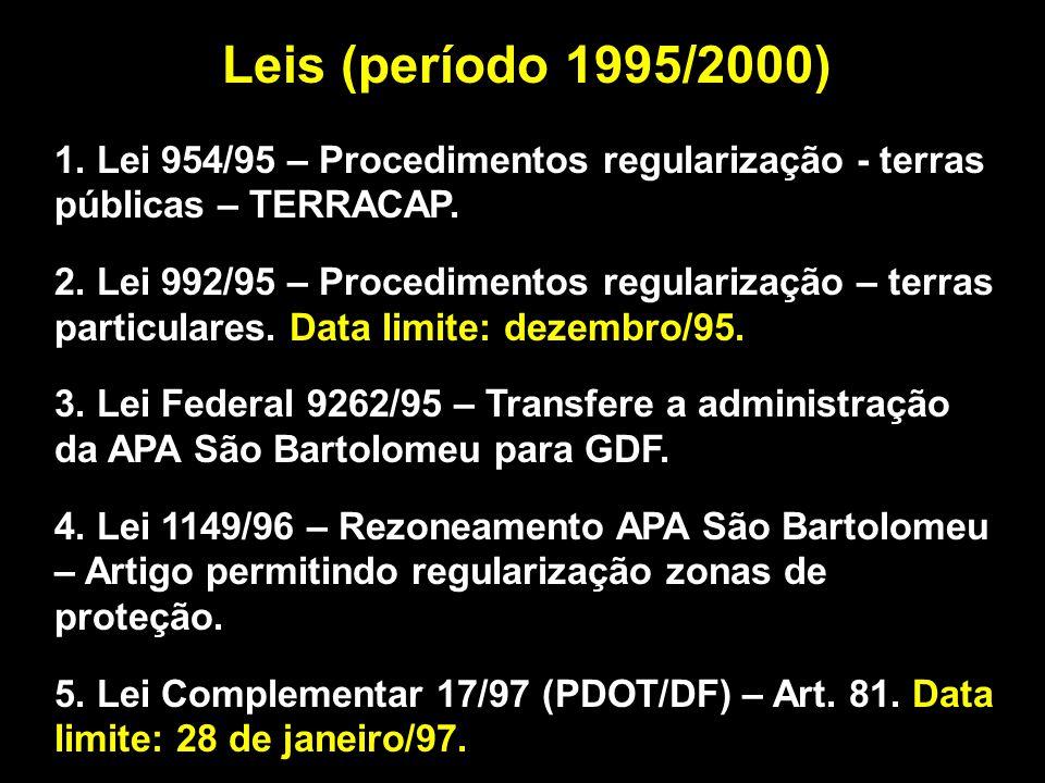 Leis (período 1995/2000) 1. Lei 954/95 – Procedimentos regularização - terras públicas – TERRACAP.