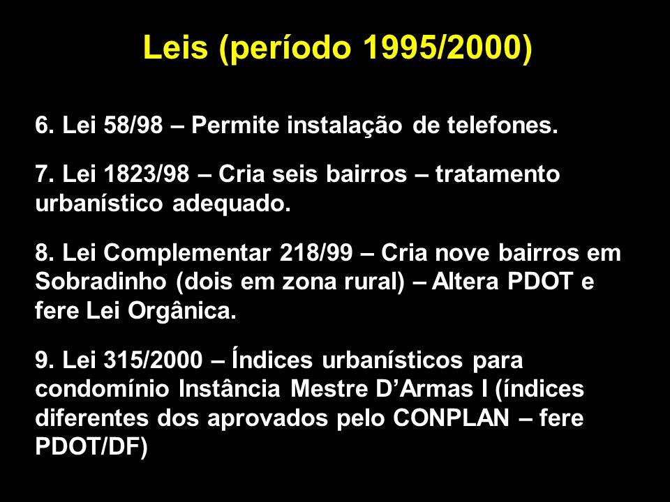 Leis (período 1995/2000) 6. Lei 58/98 – Permite instalação de telefones.