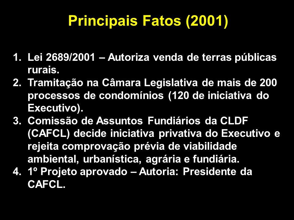 Principais Fatos (2001) 1.Lei 2689/2001 – Autoriza venda de terras públicas rurais.
