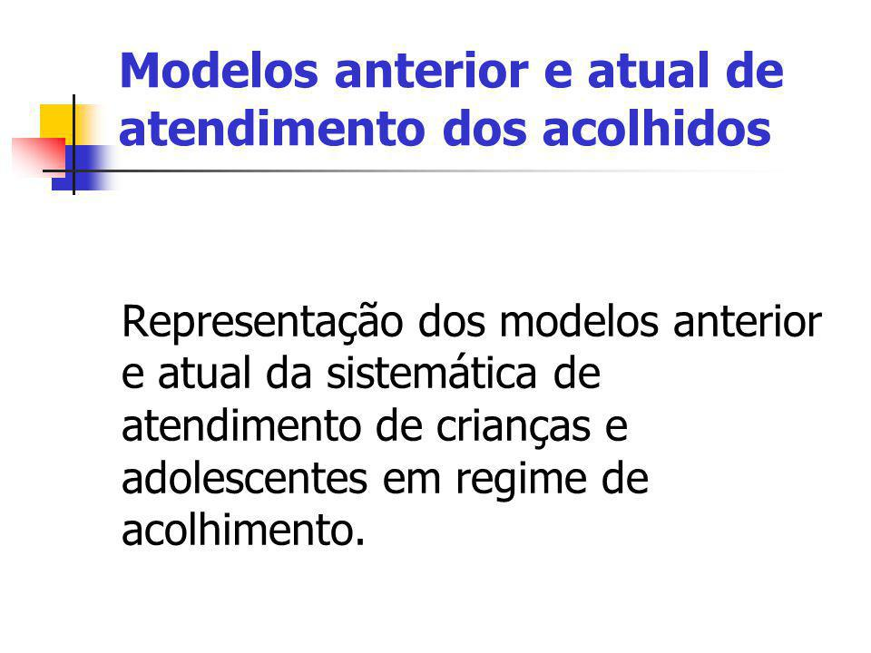 Modelos anterior e atual de atendimento dos acolhidos Representação dos modelos anterior e atual da sistemática de atendimento de crianças e adolescentes em regime de acolhimento.
