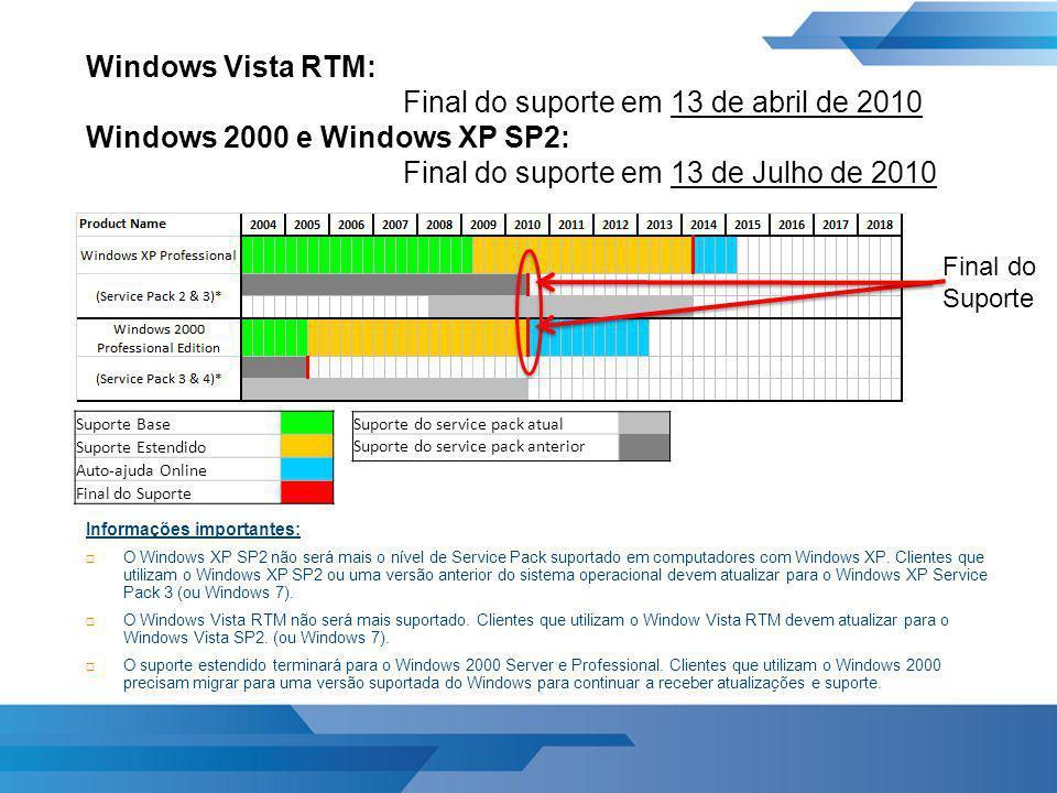 Windows Vista RTM: Final do suporte em 13 de abril de 2010 Windows 2000 e Windows XP SP2: Final do suporte em 13 de Julho de 2010 Informações importan
