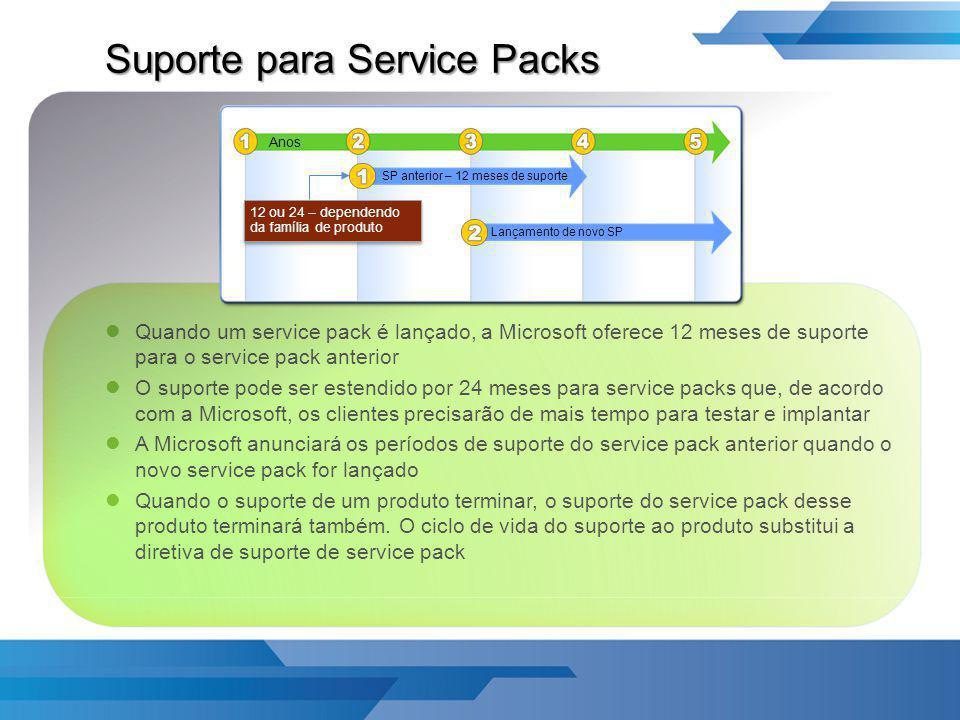 Suporte para Service Packs Quando um service pack é lançado, a Microsoft oferece 12 meses de suporte para o service pack anterior O suporte pode ser e