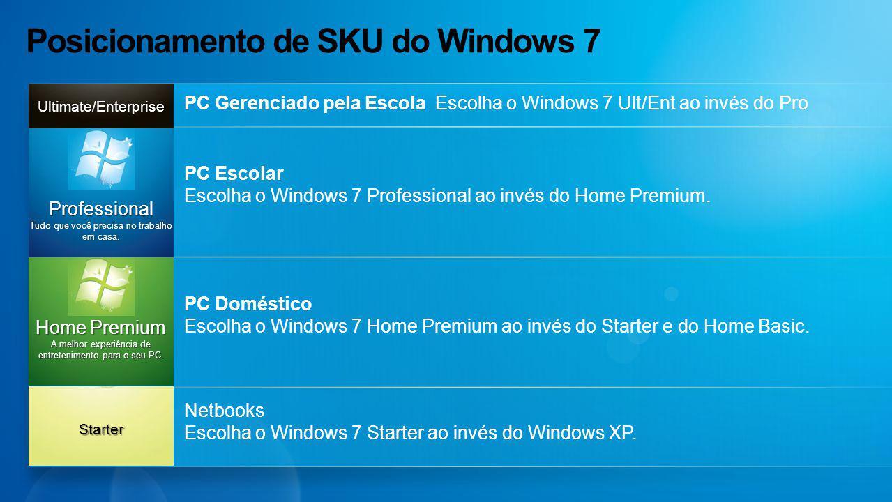 Posicionamento de SKU do Windows 7 Starter Home Premium A melhor experiência de entretenimento para o seu PC.