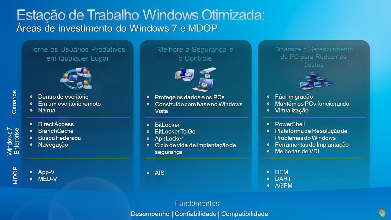 Torne os Usuários Produtivos em Qualquer Lugar Melhore a Segurança e o Controle Dinamize o Gerenciamento de PC para Reduzir os Custos Dentro do escritório Em um escritório remoto Na rua Direct Access BranchCache Busca Federada NavegaçãoApp-VMED-V Protege os dados e os PCs Construído com base no Windows Vista BitLocker BitLocker To Go AppLocker Ciclo de vida de implantação de segurança AIS Protege os dados e os PCs Construído com base no Windows Vista BitLocker BitLocker To Go AppLocker Ciclo de vida de implantação de segurança AIS Fácil migração Mantém os PCs funcionando VirtualizaçãoPowerShell Plataforma de Resolução de Problemas do Windows Ferramentas de Implantação Melhorias de VDI DEMDARTAGPM Desempenho | Confiabilidade | Compatibilidade MDOP Windows 7 Enterprise Cenários