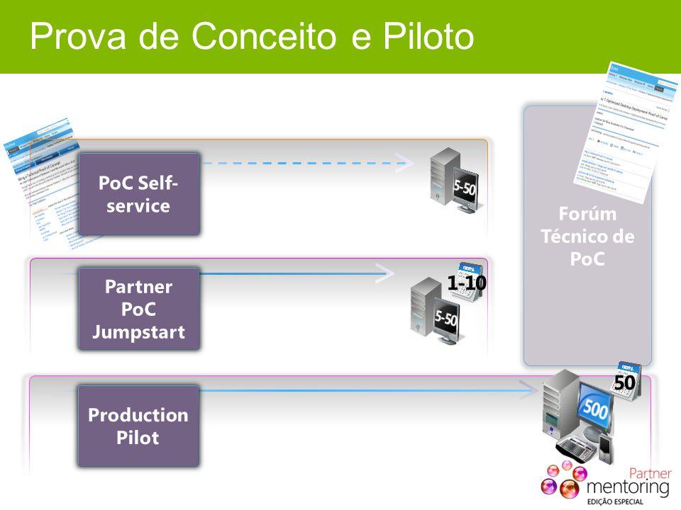 Prova de Conceito e Piloto Forúm Técnico de PoC PoC Self- service Production Pilot Partner PoC Jumpstart