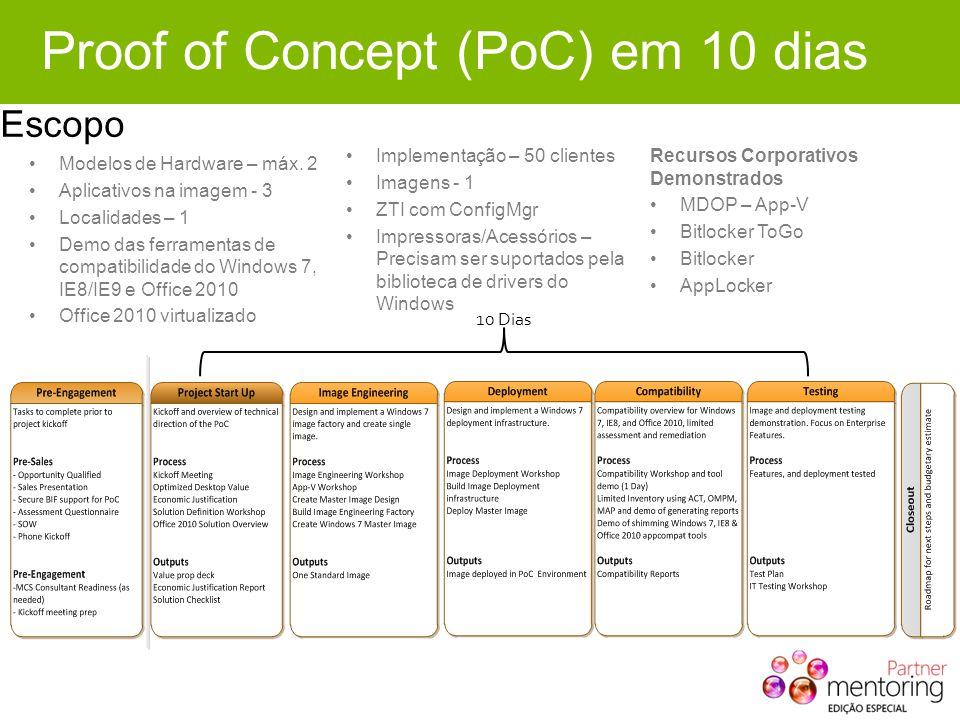 Proof of Concept (PoC) em 10 dias Escopo Implementação – 50 clientes Imagens - 1 ZTI com ConfigMgr Impressoras/Acessórios – Precisam ser suportados pe